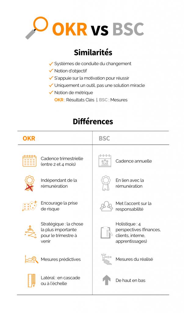 OKR_vs_BSC_InExcelsis